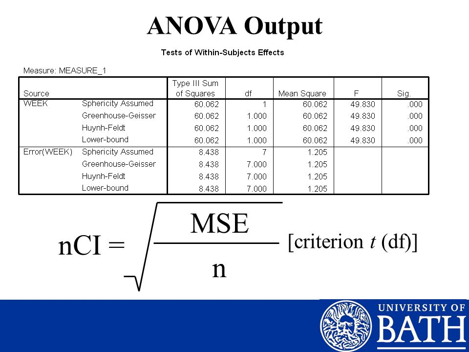 ANOVA Output MSE n nCI = [criterion t (df)]
